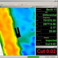 HydroPro software